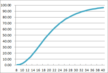 Happyset_graph